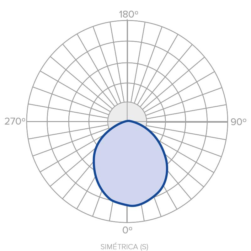 Acs Diagram